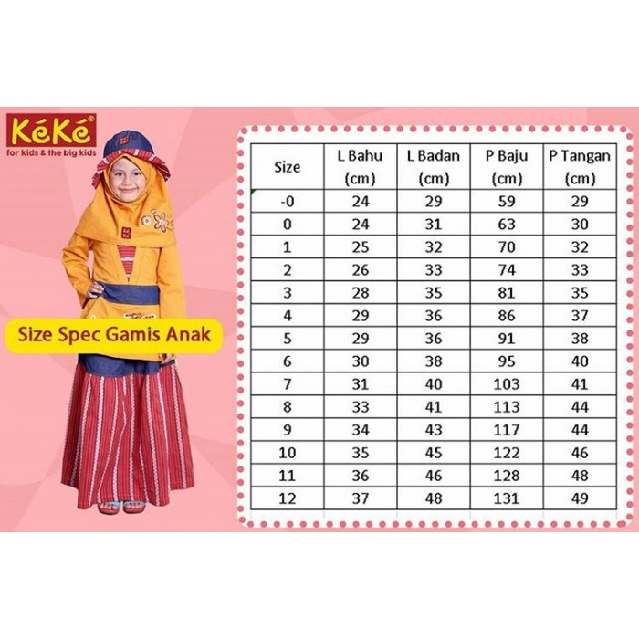Gamis Anak Keke Gm 433 Hijau Huurin Collection